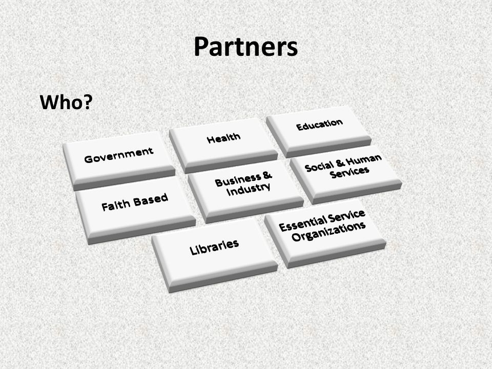Partners Who