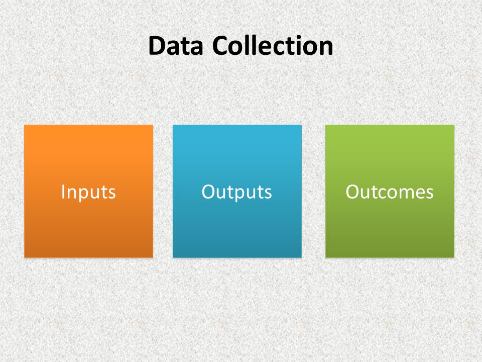 Data Collection Inputs Outputs Outcomes