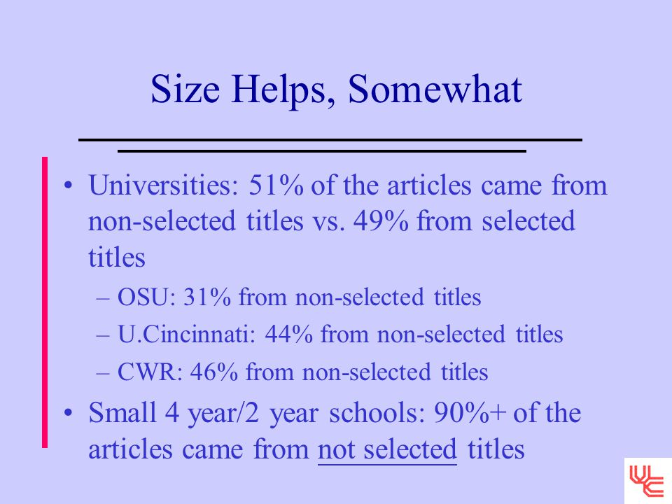 Size Helps, Somewhat Universities: 51% of the articles came from non-selected titles vs.
