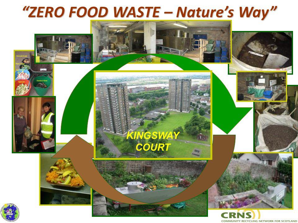 KINGSWAY COURT ZERO FOOD WASTE – Nature's Way