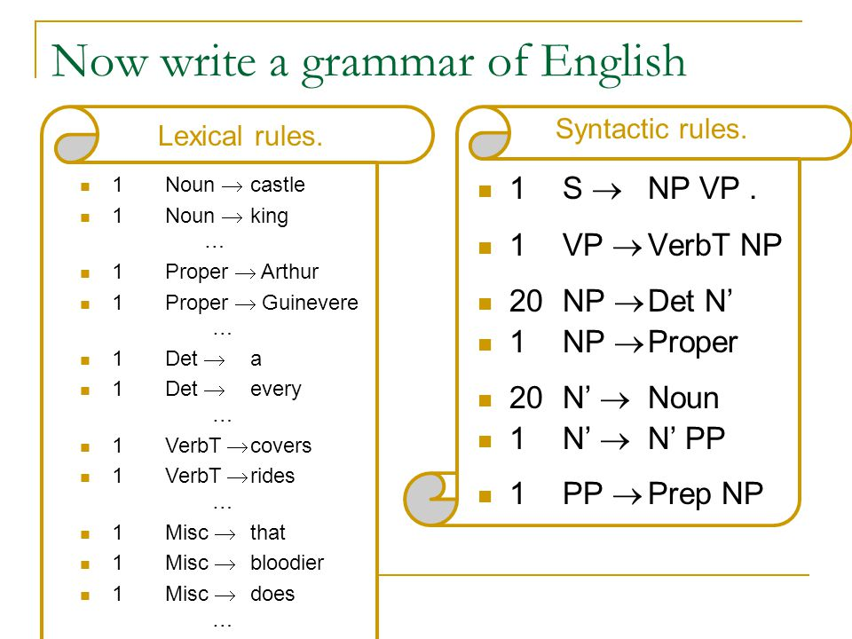 Now write a grammar of English 1Noun  castle 1Noun  king … 1Proper  Arthur 1Proper  Guinevere … 1Det  a 1Det  every … 1VerbT  covers 1VerbT  rides … 1Misc  that 1Misc  bloodier 1Misc  does … 1S  NP VP.