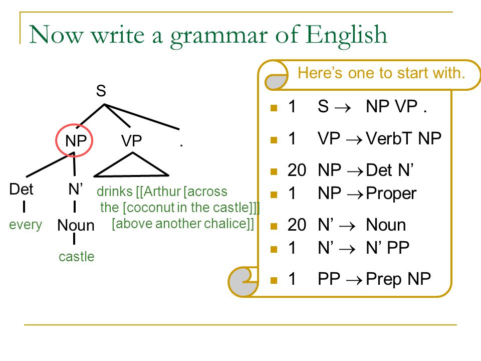 Now write a grammar of English Here's one to start with.