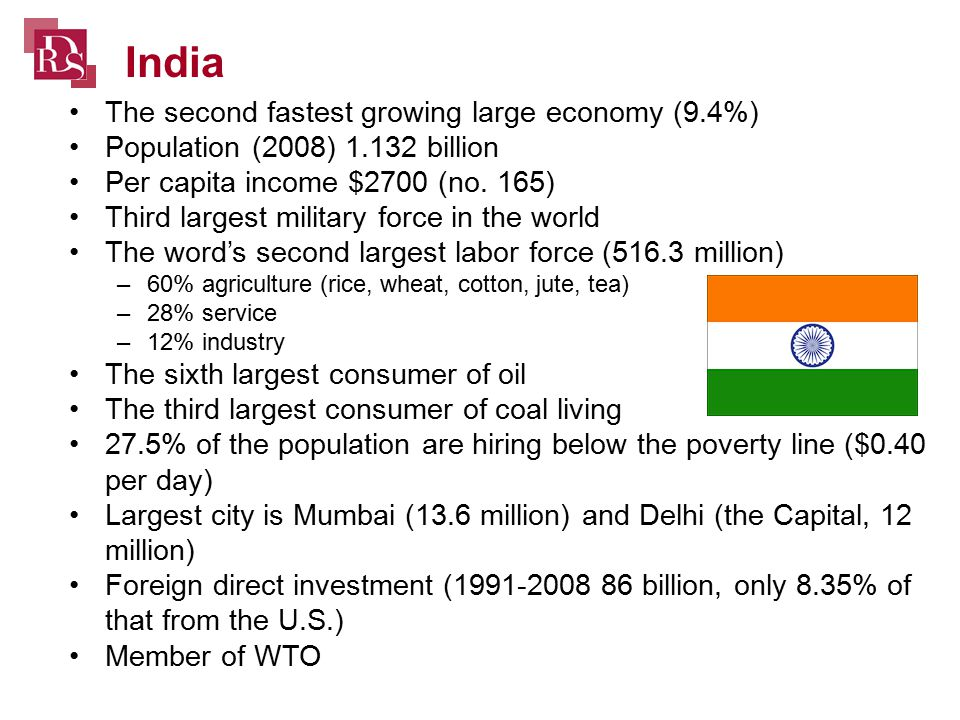 The second fastest growing large economy (9.4%) Population (2008) billion Per capita income $2700 (no.