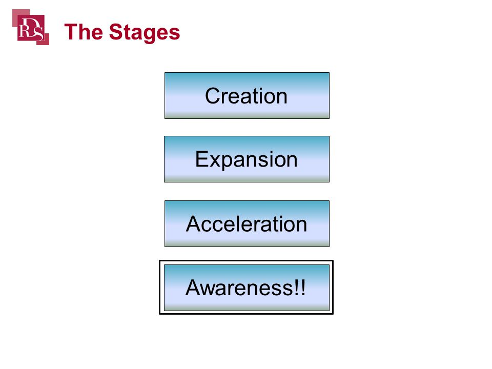 Creation The Stages Expansion Acceleration Awareness!!