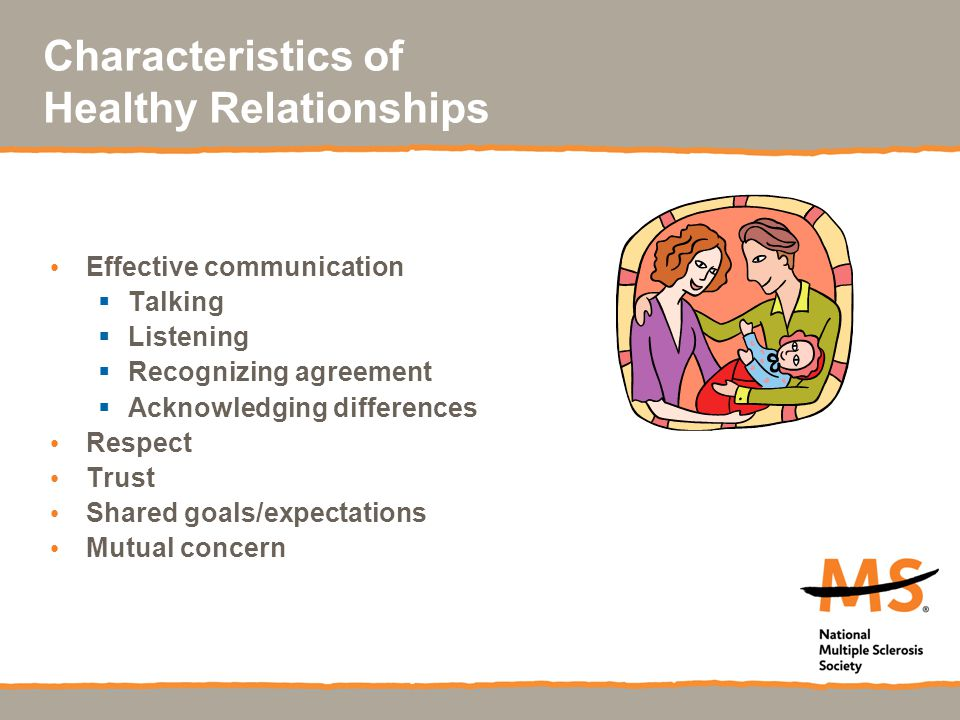Characteristics of Healthy Relationships Effective communication  Talking  Listening  Recognizing agreement  Acknowledging differences Respect Trust Shared goals/expectations Mutual concern