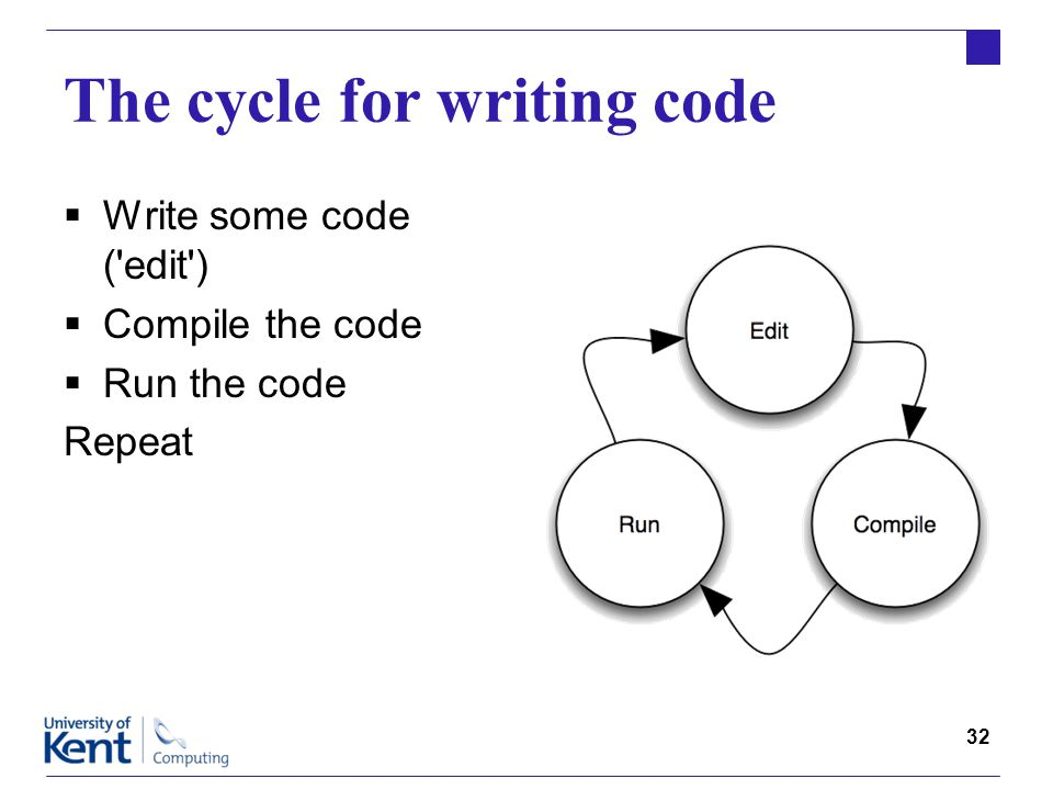32 The cycle for writing code  Write some code ( edit )  Compile the code  Run the code Repeat
