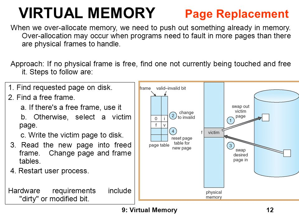 9: Virtual Memory12 1. Find requested page on disk.