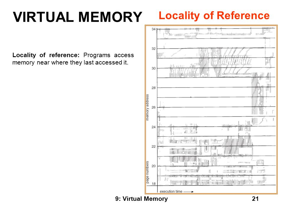 9: Virtual Memory21 Locality of reference: Programs access memory near where they last accessed it.