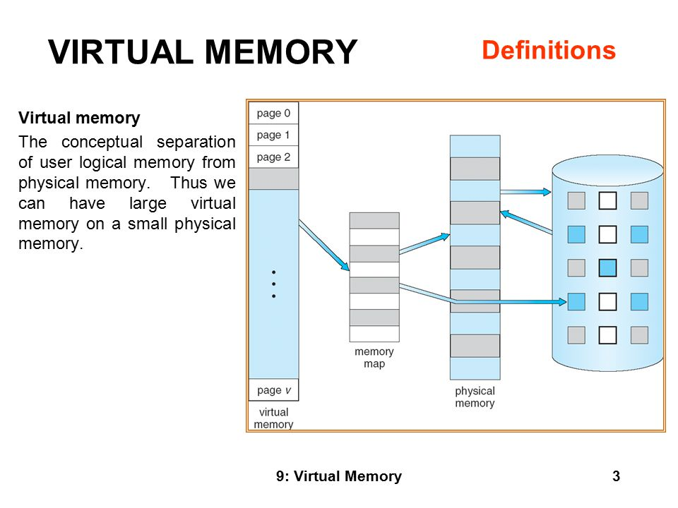 9: Virtual Memory3 VIRTUAL MEMORY Virtual memory The conceptual separation of user logical memory from physical memory.