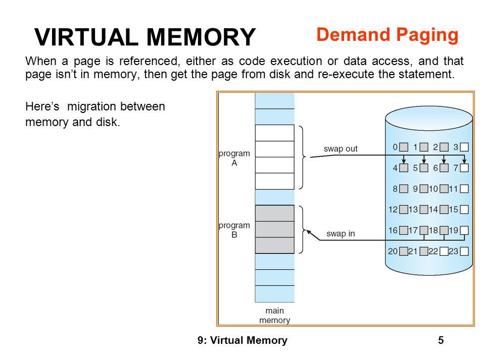 9: Virtual Memory16 PAGE REPLACEMENT ALGORITHMS : Using another string: VIRTUAL MEMORY Page Replacement FIFO OPTIMAL LRU