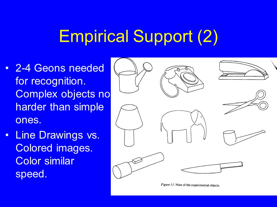 Empirical Support (2) 2-4 Geons needed for recognition.