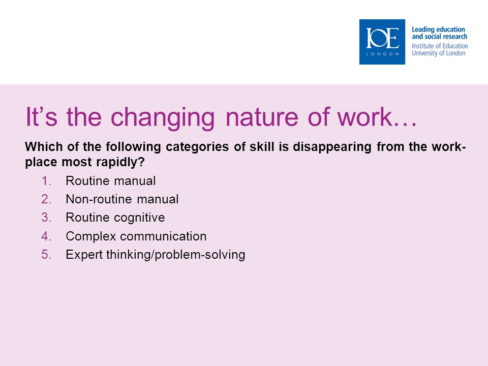 It's the changing nature of work… Which of the following categories of skill is disappearing from the work- place most rapidly.