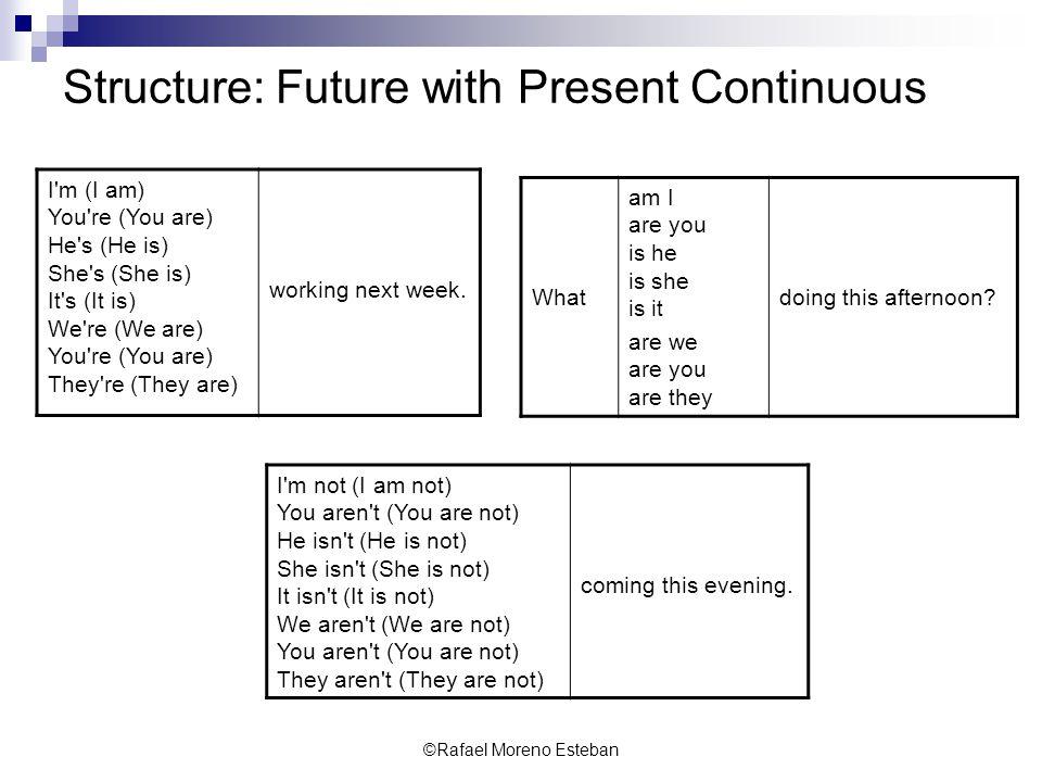 ©Rafael Moreno Esteban Structure: Future with Going to I m going to (I am) You re going to (You are) He s going to (He is) She s going to (She is) It s going to (It is) We re going to (We are) You re going to (You are) They re going to (They are) work this evening.