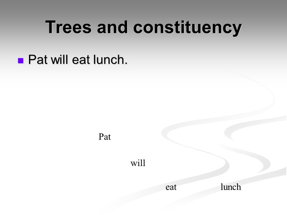 Trees and constituency Pat will eat lunch. Pat will eat lunch. Pat eatlunch will