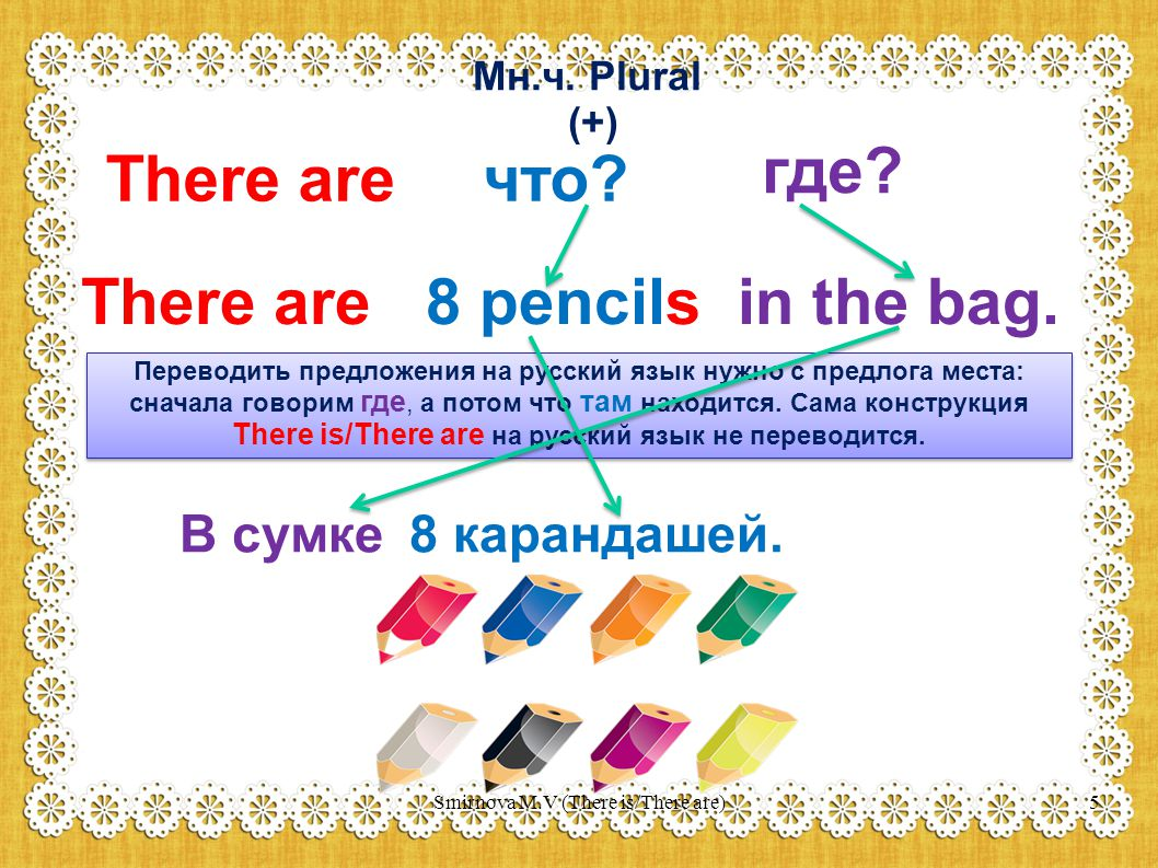 Мн.ч.Plural (+) There areчто. где. There are8 pencilsin the bag.