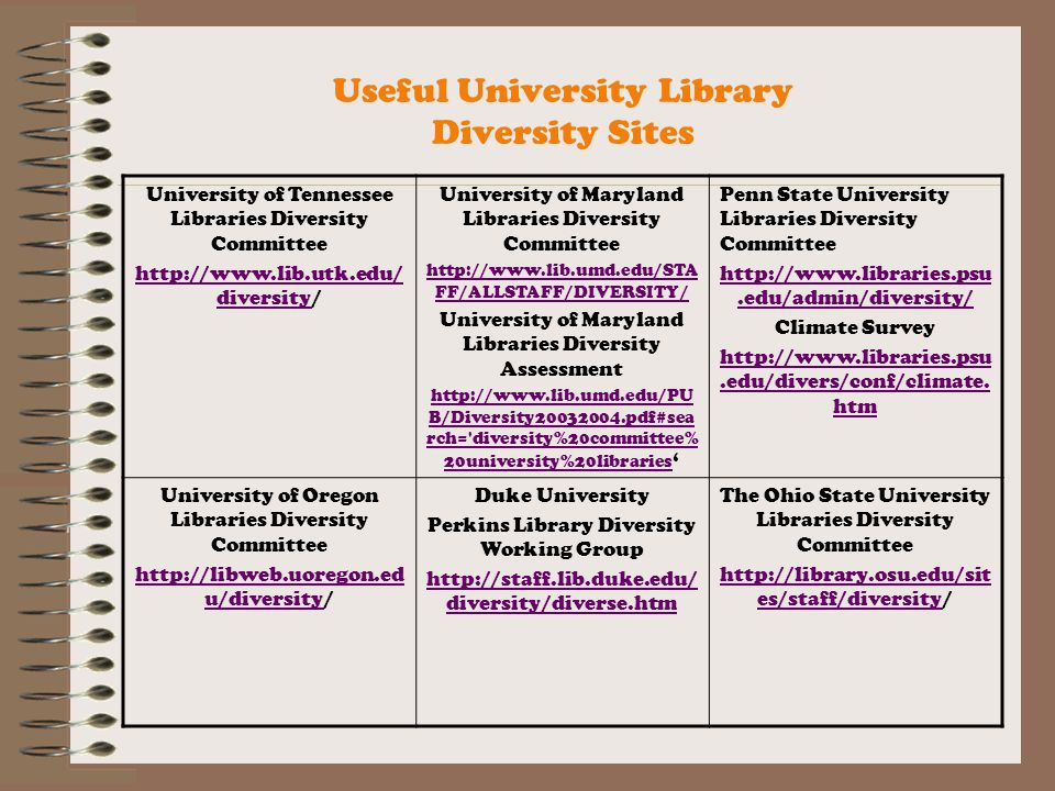Useful University Library Diversity Sites University of Tennessee Libraries Diversity Committee http://www.lib.utk.edu/ diversityhttp://www.lib.utk.edu/ diversity/ University of Maryland Libraries Diversity Committee http://www.lib.umd.edu/STA FF/ALLSTAFF/DIVERSITY/ University of Maryland Libraries Diversity Assessment http://www.lib.umd.edu/PU B/Diversity20032004.pdf#sea rch= diversity%20committee% 20university%20libraries http://www.lib.umd.edu/PU B/Diversity20032004.pdf#sea rch= diversity%20committee% 20university%20libraries ' Penn State University Libraries Diversity Committee http://www.libraries.psu.edu/admin/diversity/ Climate Survey http://www.libraries.psu.edu/divers/conf/climate.