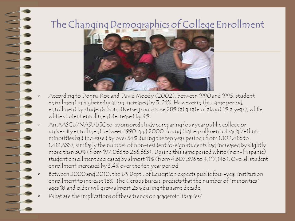 The Changing Demographics of College Enrollment According to Donna Roe and David Moody (2002), between 1990 and 1995, student enrollment in higher education increased by 3.