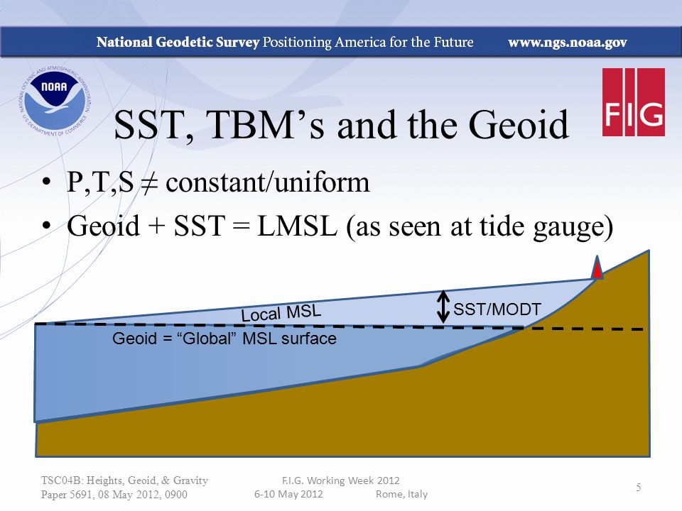 SST, TBM's and the Geoid P,T,S ≠ constant/uniform Geoid + SST = LMSL (as seen at tide gauge) TSC04B: Heights, Geoid, & Gravity Paper 5691, 08 May 2012