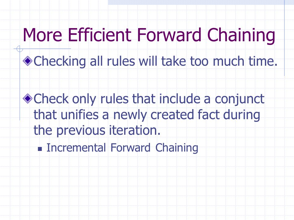 More Efficient Forward Chaining Checking all rules will take too much time. Check only rules that include a conjunct that unifies a newly created fact