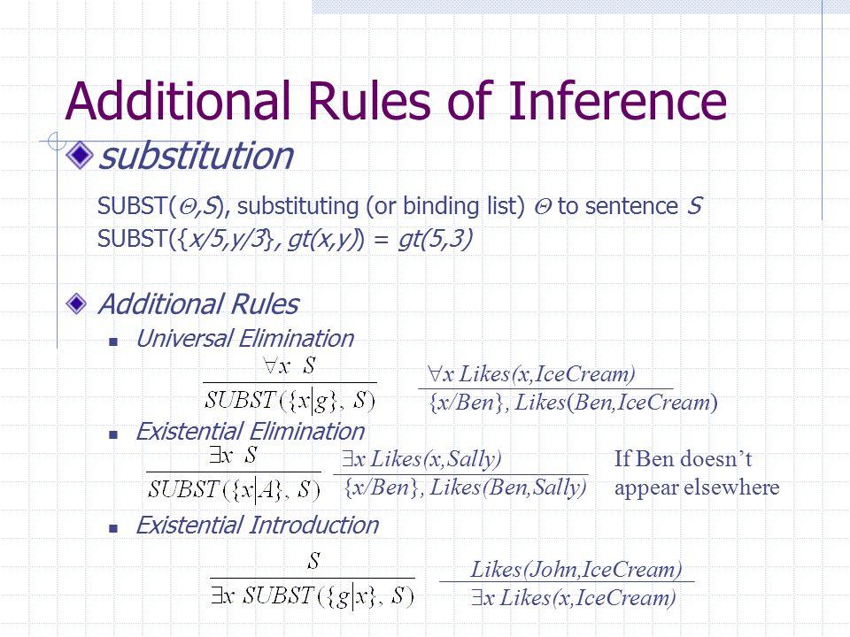 Resolution Refutation Procedure 1.Eliminate implications 2.