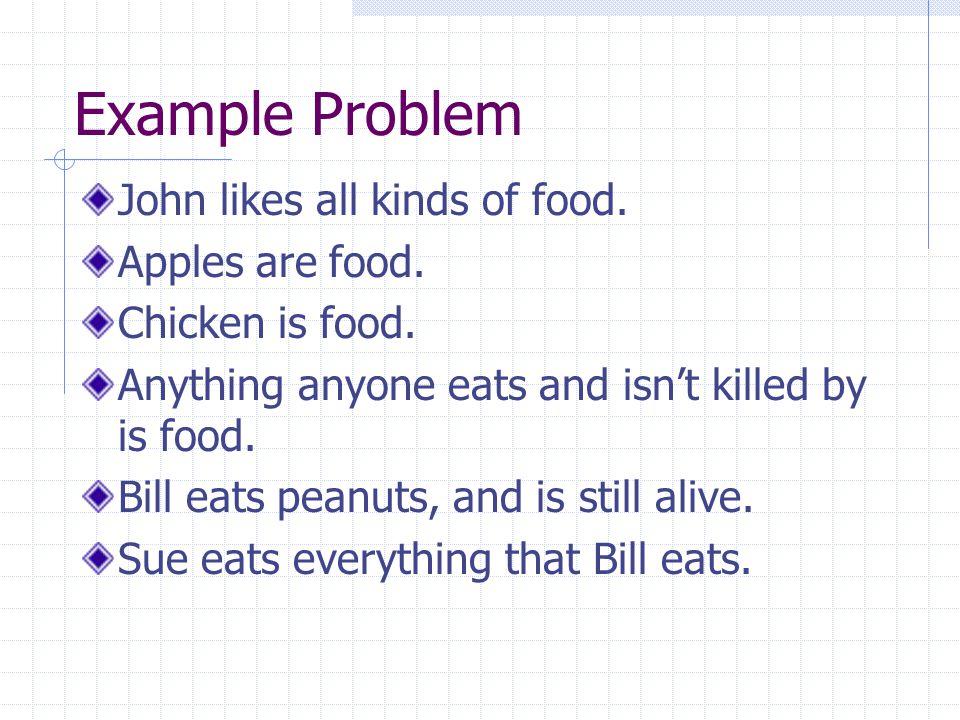 Example Problem John likes all kinds of food  x food (x)  eats(John, x) Apples are food.