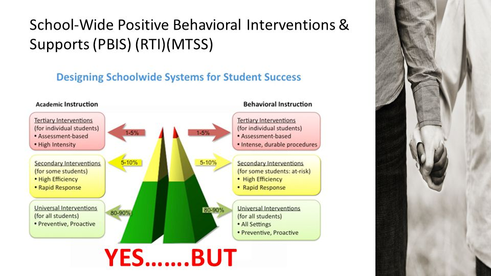 School-Wide Positive Behavioral Interventions & Supports (PBIS) (RTI)(MTSS) YES…….BUT