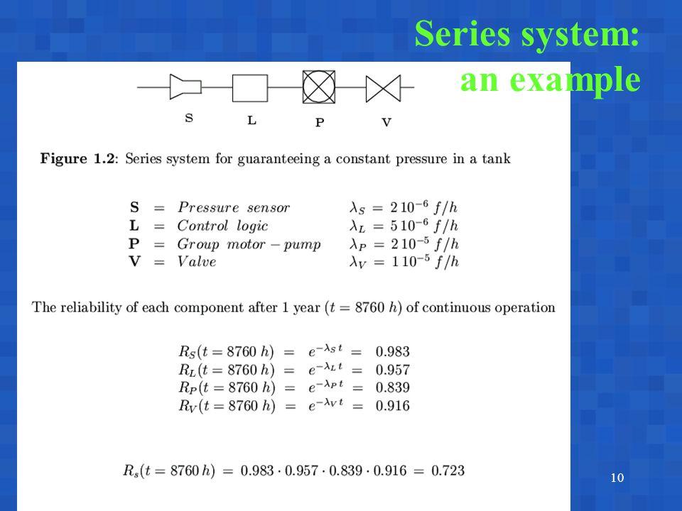 A. BobbioReggio Emilia, June 17-18, 200310 Series system: an example