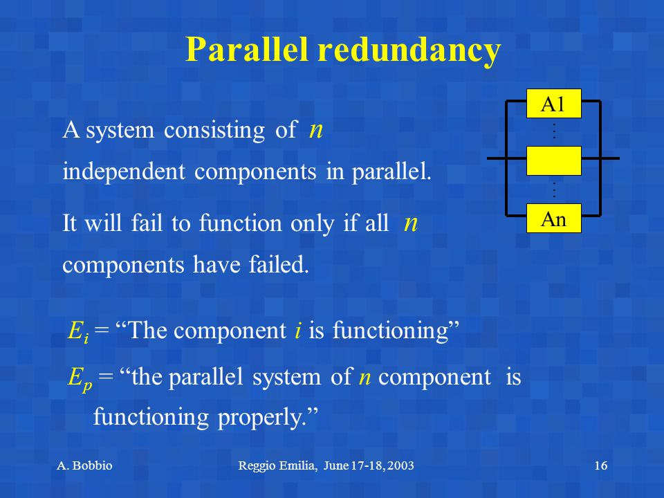 A. BobbioReggio Emilia, June 17-18, 200316 Parallel redundancy A system consisting of n independent components in parallel. It will fail to function o