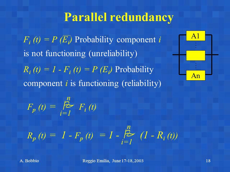 A. BobbioReggio Emilia, June 17-18, 200318 Parallel redundancy F i (t) = P (E i ) Probability component i is not functioning (unreliability) R i (t) =
