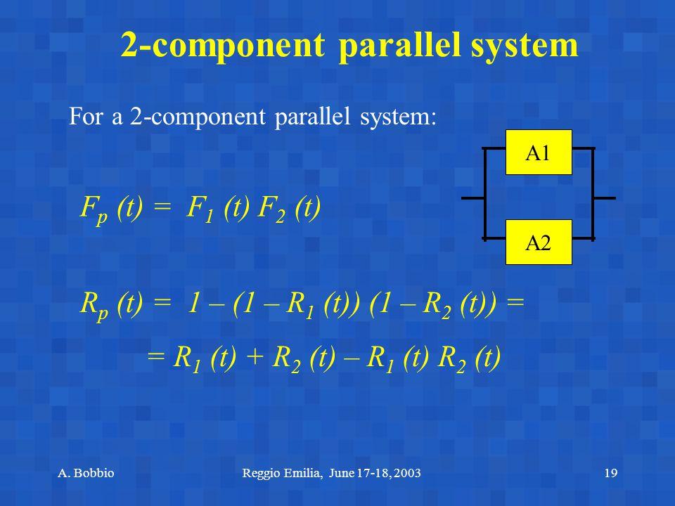 A. BobbioReggio Emilia, June 17-18, 200319 2-component parallel system For a 2-component parallel system: F p (t) = F 1 (t) F 2 (t) R p (t) = 1 – (1 –