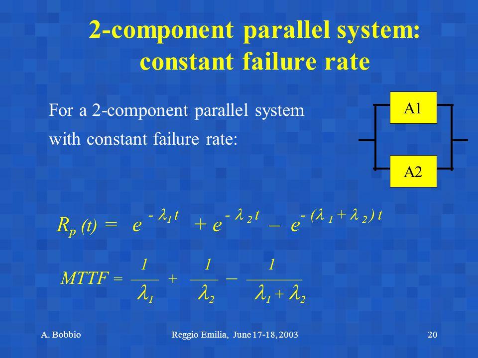 A. BobbioReggio Emilia, June 17-18, 200320 2-component parallel system: constant failure rate For a 2-component parallel system with constant failure