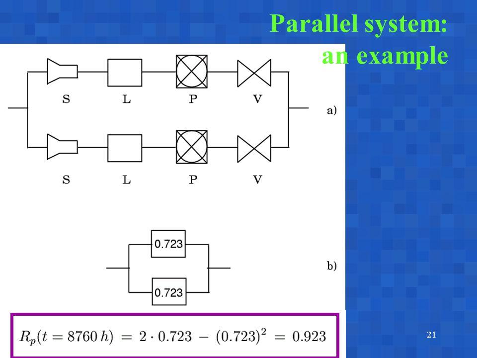 A. BobbioReggio Emilia, June 17-18, 200321 Parallel system: an example