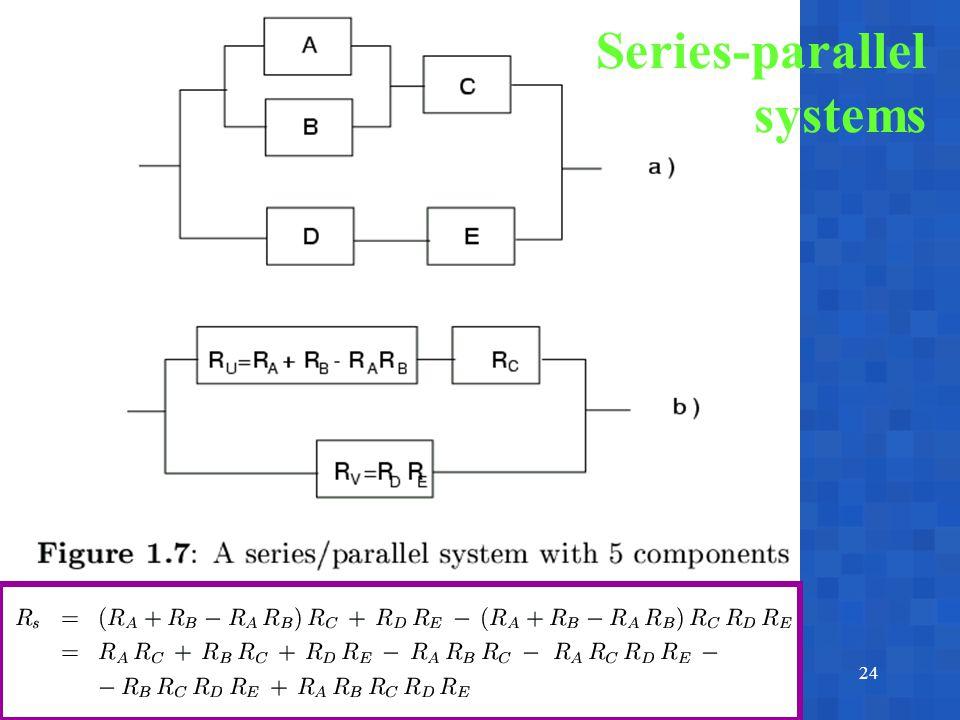 A. BobbioReggio Emilia, June 17-18, 200324 Series-parallel systems