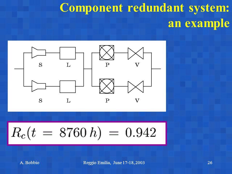 A. BobbioReggio Emilia, June 17-18, 200326 Component redundant system: an example