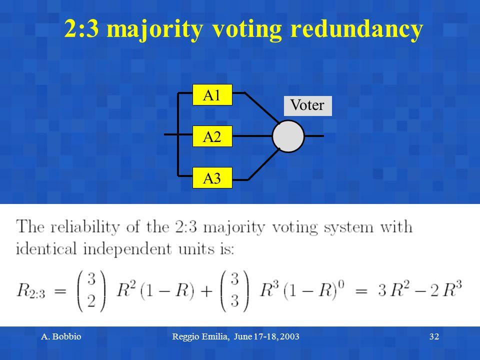 A. BobbioReggio Emilia, June 17-18, 200332 2:3 majority voting redundancy A1A1 A2 A3 Voter