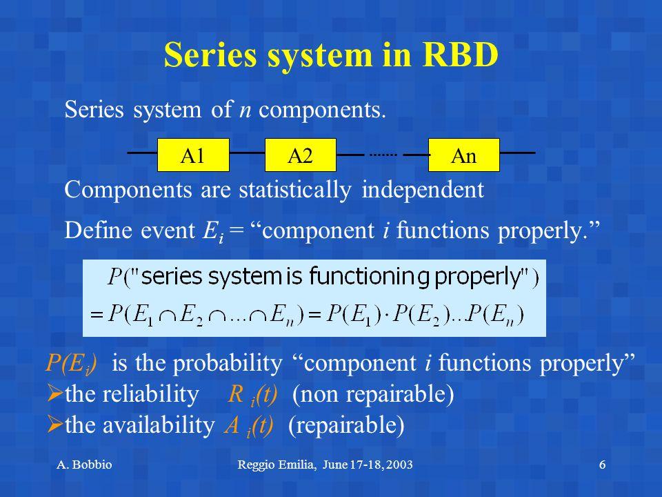 "A. BobbioReggio Emilia, June 17-18, 20036 Series system of n components. Components are statistically independent Define event E i = ""component i func"