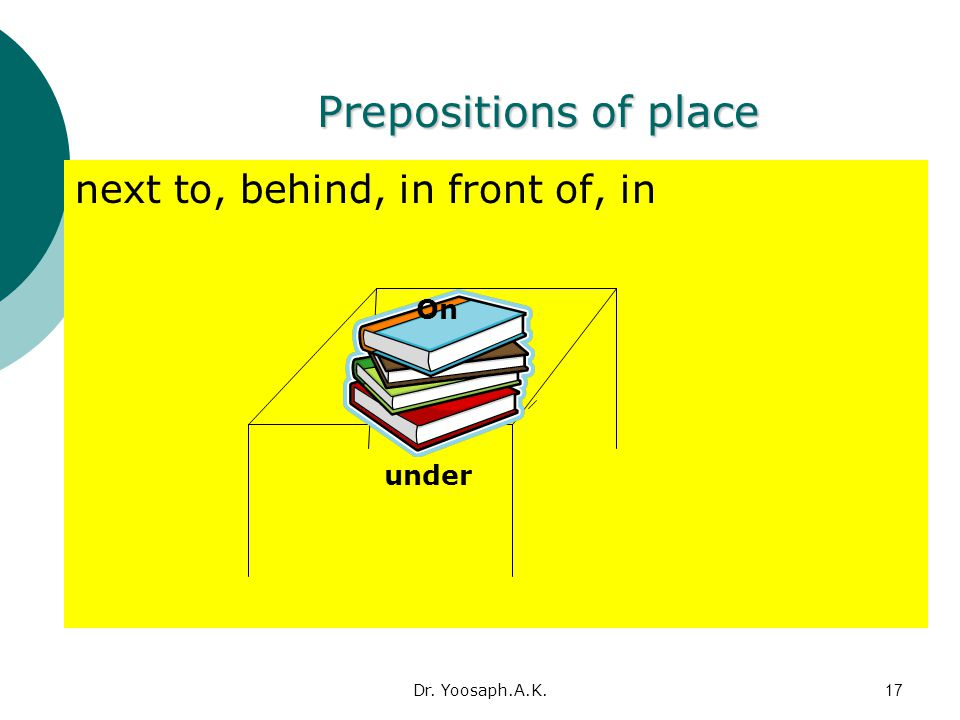 Dr. Yoosaph.A.K.17 next to, behind, in front of, in Prepositions of place Prepositions of place On under
