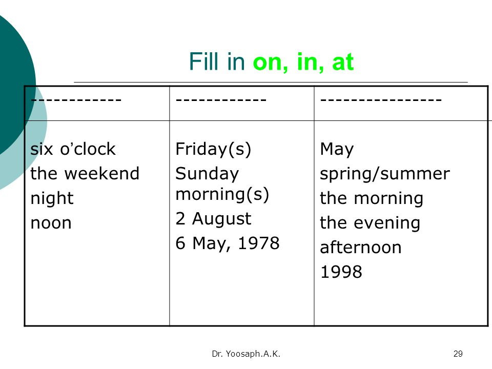 Dr. Yoosaph.A.K.29 Fill in on, in, at ---------------- May spring/summer the morning the evening afternoon 1998 ------------ Friday(s) Sunday morning(