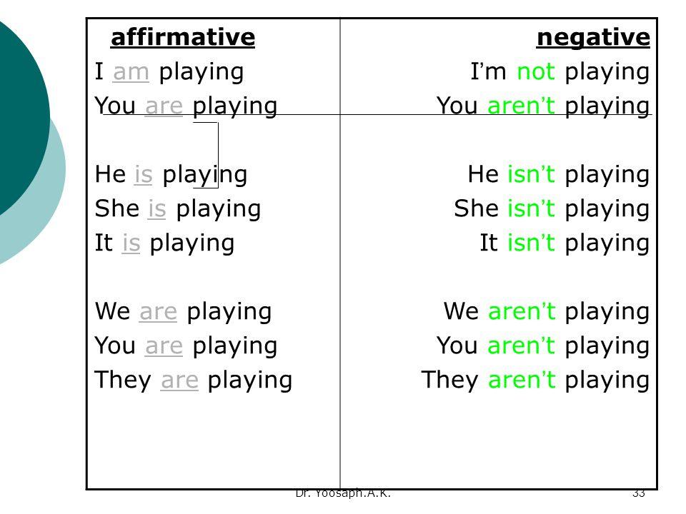 Dr. Yoosaph.A.K.33 negative I ' m not playing You aren ' t playing He isn ' t playing She isn ' t playing It isn ' t playing We aren ' t playing You a