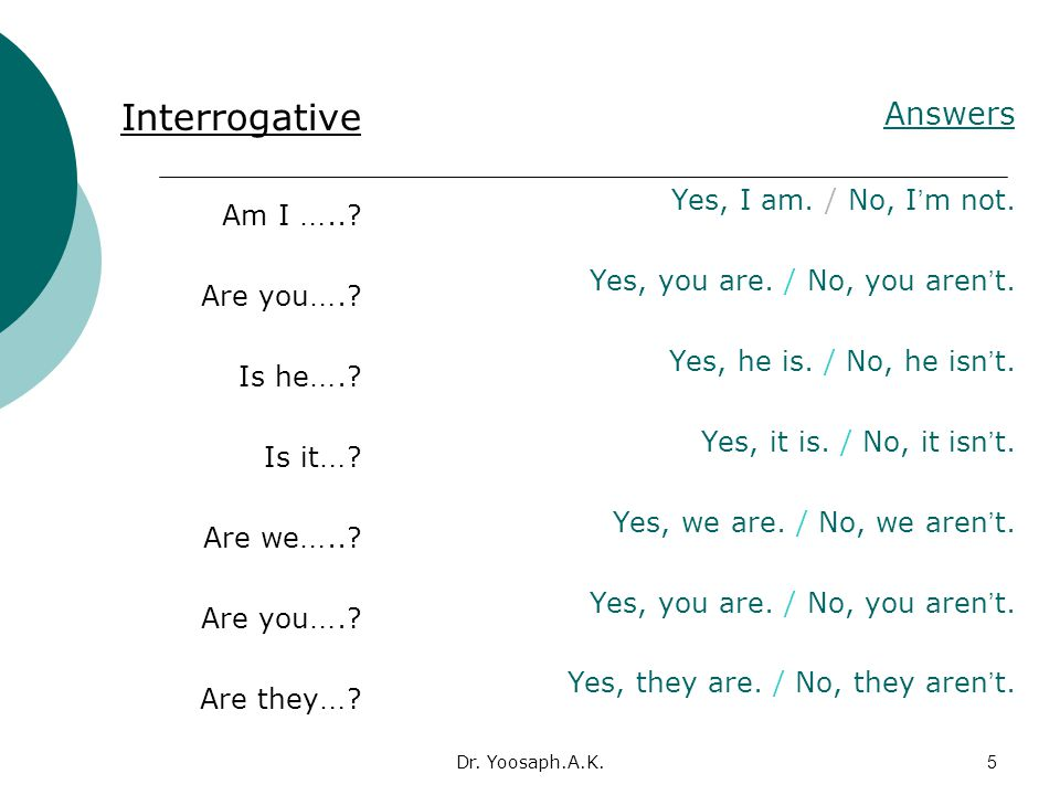 Dr.Yoosaph.A.K.5 Interrogative Am I …... Are you …..