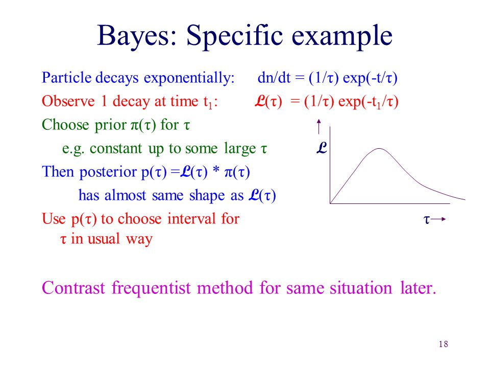 18 Bayes: Specific example Particle decays exponentially: dn/dt = (1/τ) exp(-t/τ) Observe 1 decay at time t 1 : L (τ) = (1/τ) exp(-t 1 /τ) Choose prior π(τ) for τ e.g.
