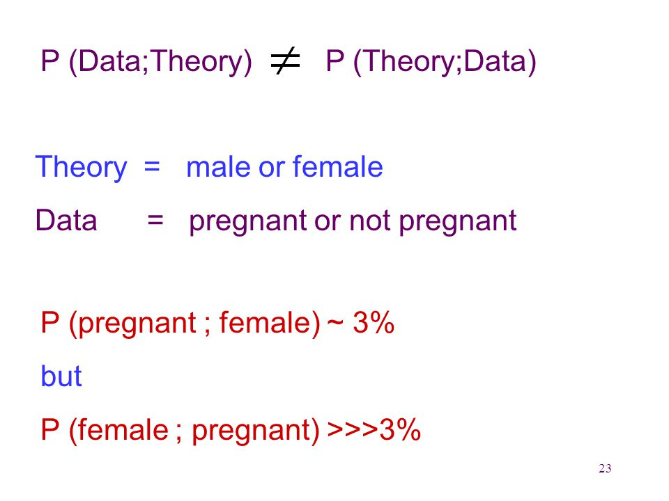 23 P (Data;Theory) P (Theory;Data) Theory = male or female Data = pregnant or not pregnant P (pregnant ; female) ~ 3% but P (female ; pregnant) >>>3%