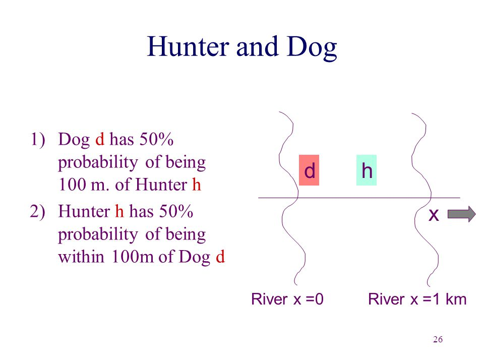 26 Hunter and Dog 1)Dog d has 50% probability of being 100 m.