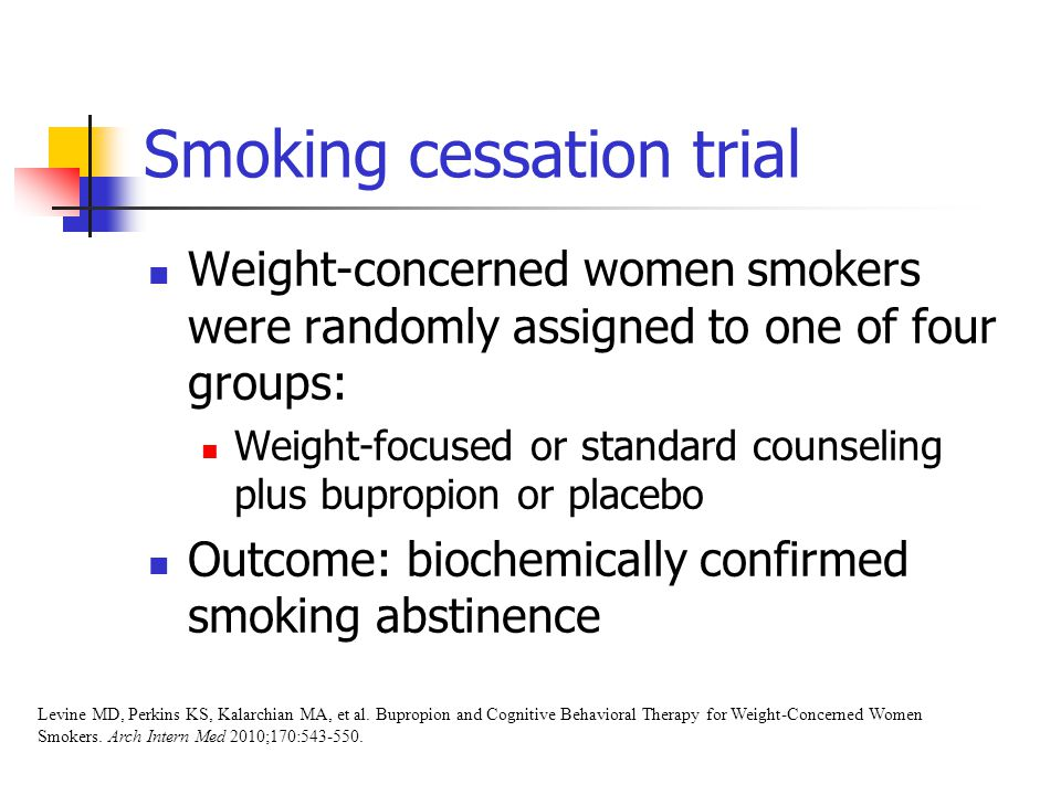 Smoking cessation trial Weight-concerned women smokers were randomly assigned to one of four groups: Weight-focused or standard counseling plus bupropion or placebo Outcome: biochemically confirmed smoking abstinence Levine MD, Perkins KS, Kalarchian MA, et al.