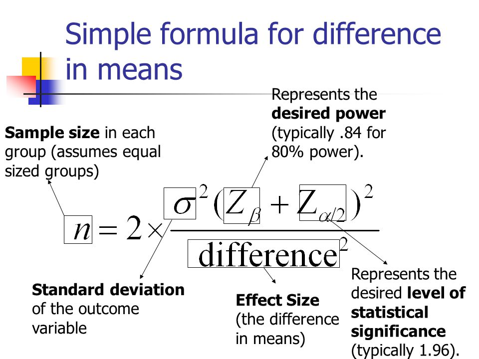 Simple formula for difference in means Sample size in each group (assumes equal sized groups) Represents the desired power (typically.84 for 80% power).