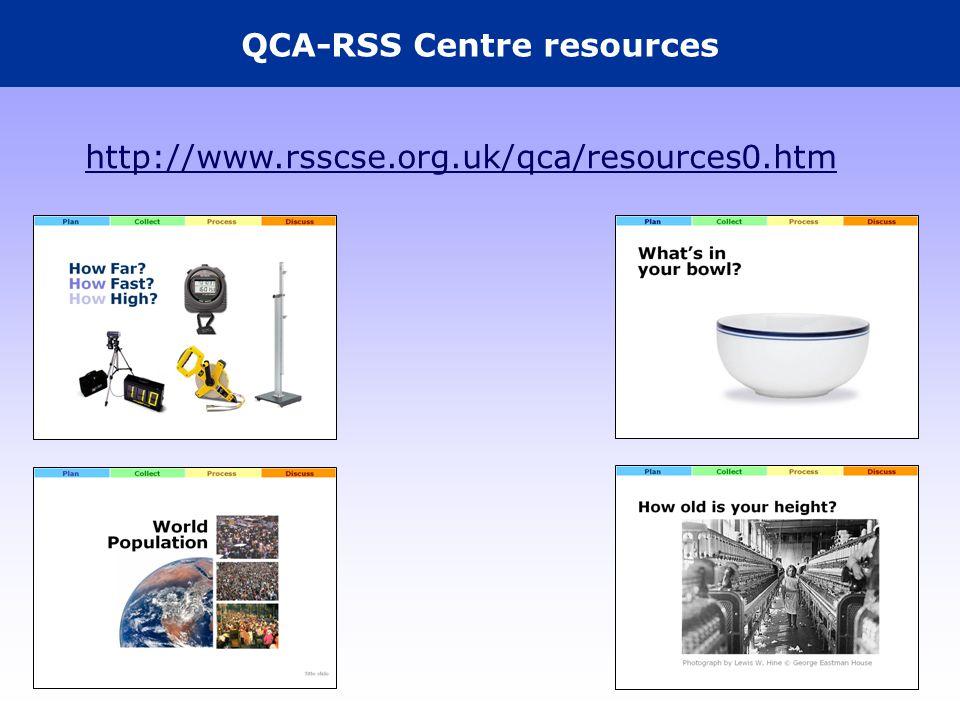 QCA-RSS Centre resources http://www.rsscse.org.uk/qca/resources0.htm