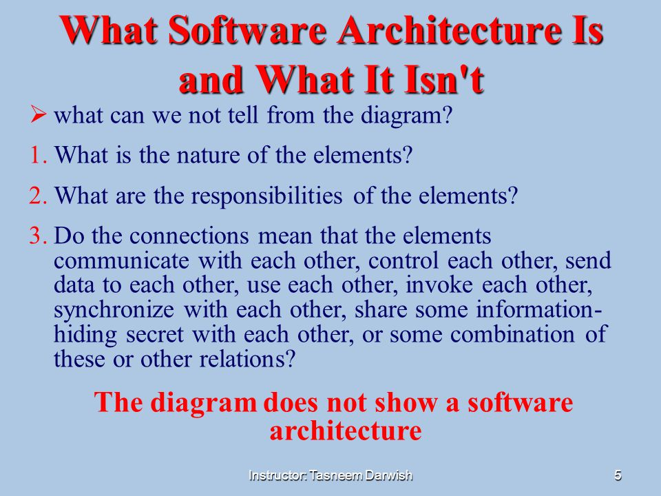 Instructor: Tasneem Darwish6 What Software Architecture Is and What It Isn t  what does form a software architecture.