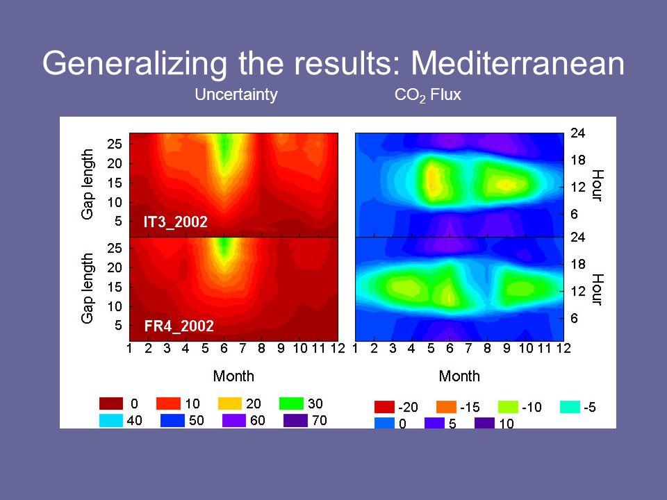 Generalizing the results: Mediterranean UncertaintyCO 2 Flux