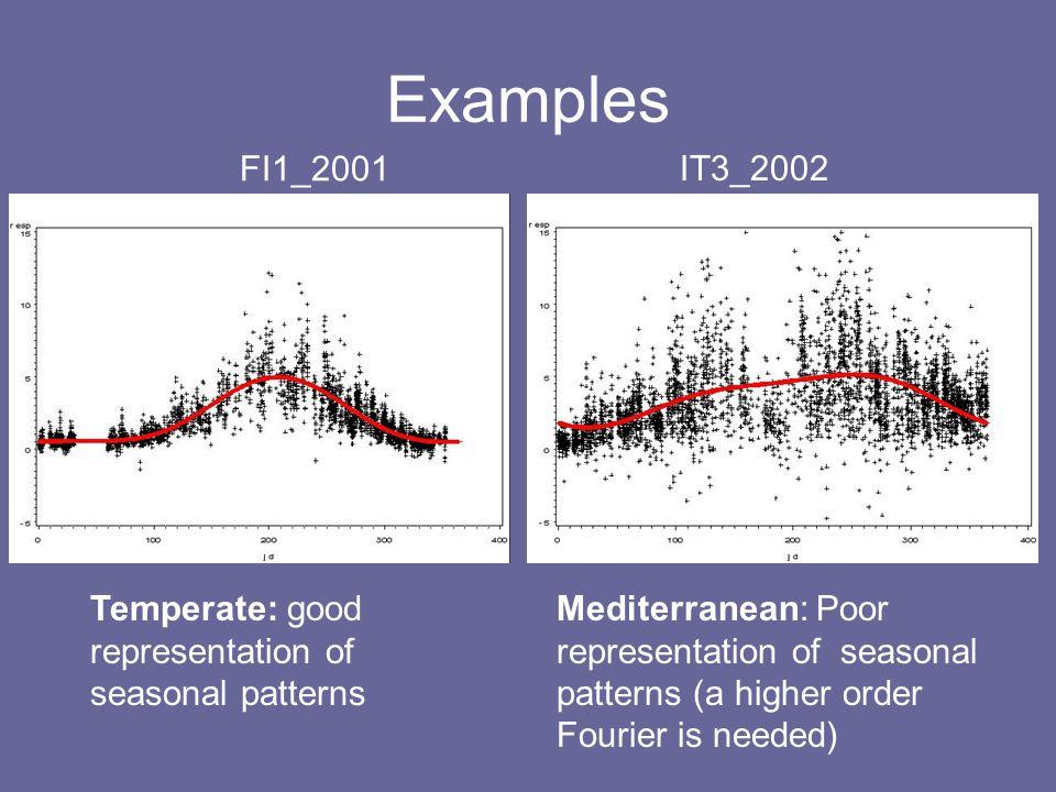 Examples Temperate: good representation of seasonal patterns FI1_2001 IT3_2002 Mediterranean: Poor representation of seasonal patterns (a higher order Fourier is needed)
