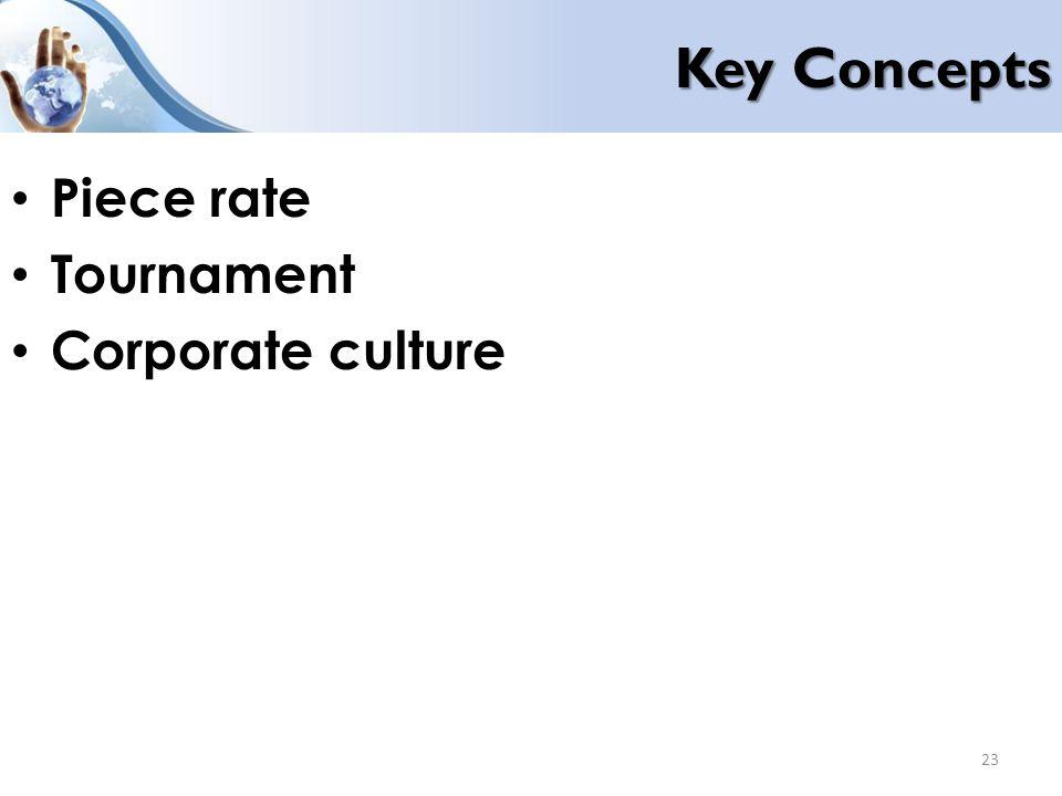 Key Concepts Piece rate Tournament Corporate culture 23